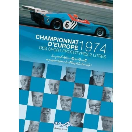 CHAMPIONNAT D'EUROPE 1974