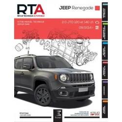 RTAHS024 JEEP RENEGADE 2.0 JTD (120 et 140 ch) (dep2014)