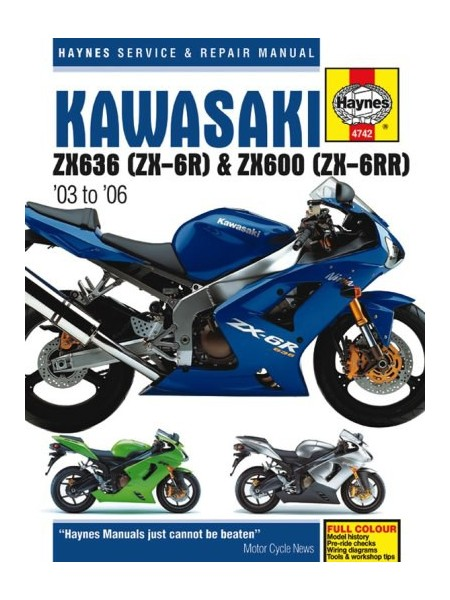 KAWASAKI ZX-6R 2003-06 - SERVICE & REPAIR MANUAL